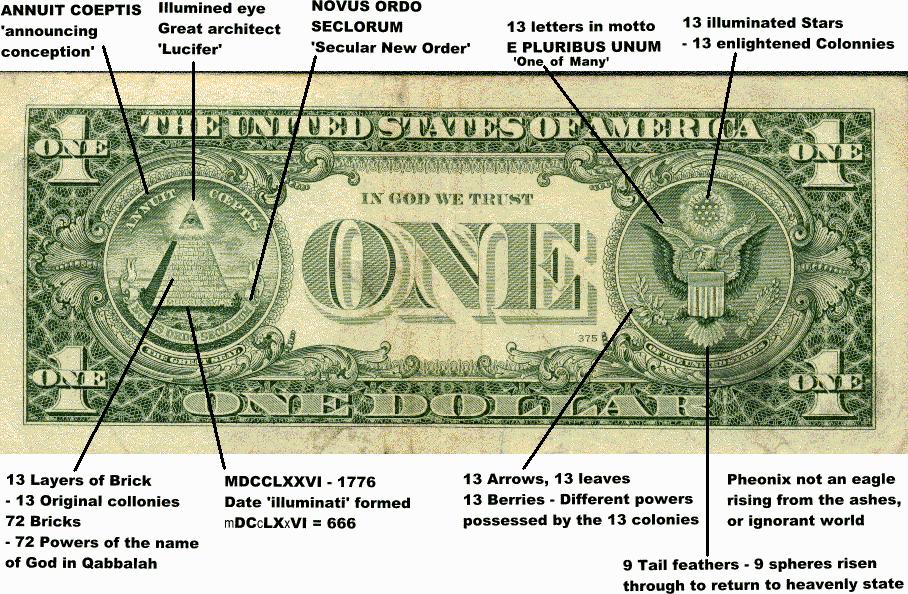Illuminati Symbolism on Dollars