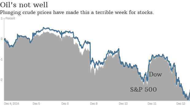 Is this finally the end of the bull market?