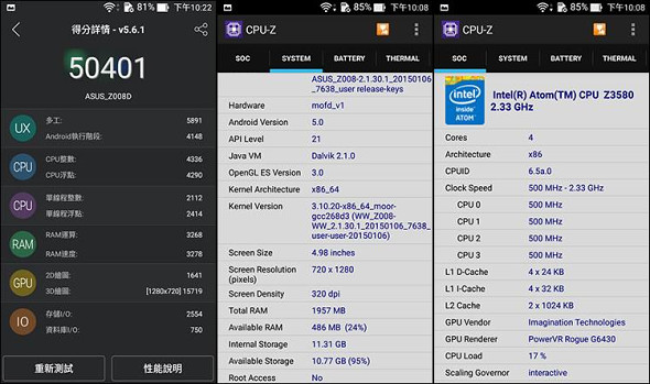 Asus ZenFone 2 scores over 50 000 points in AnTuTu Test