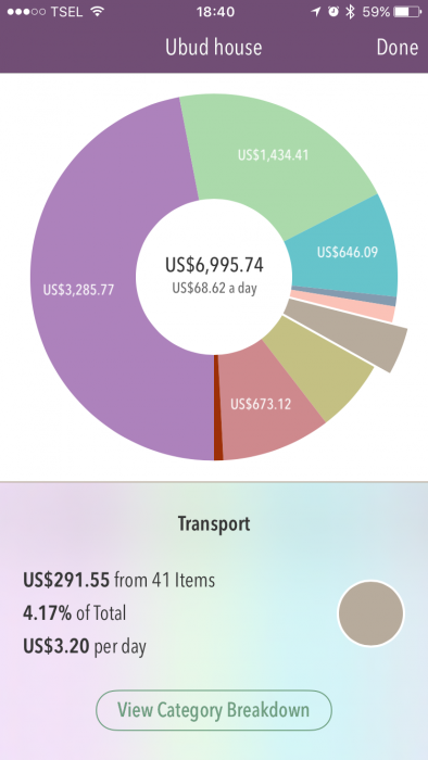 Trail Wallet screenshot -transport costs in Ubud