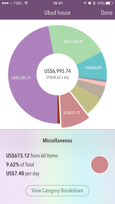 Trail Wallet screenshot - miscellaneous costs in Ubud