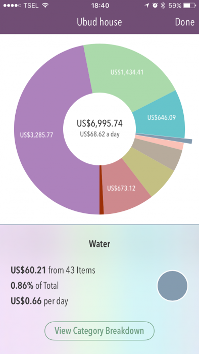 Trail Wallet screenshot - water costs in Ubud