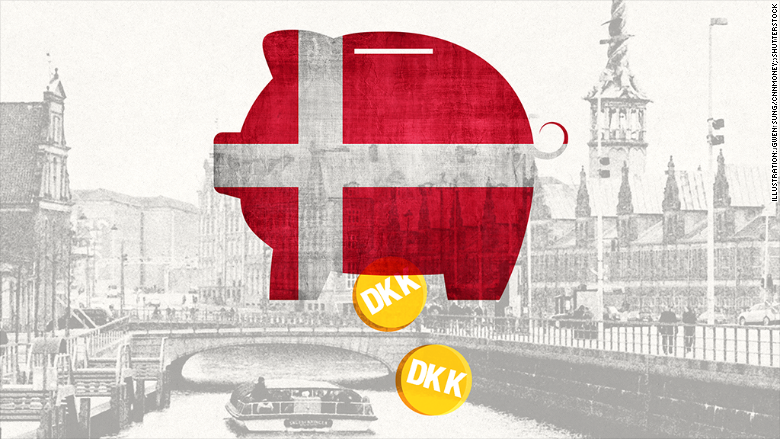 denmark negative interest rates