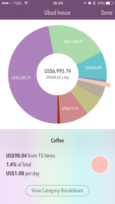 Trail Wallet screenshot - coffee costs in Ubud