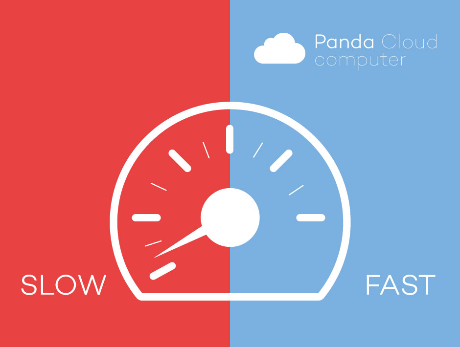 Cloud Computing With Panda Antivirus