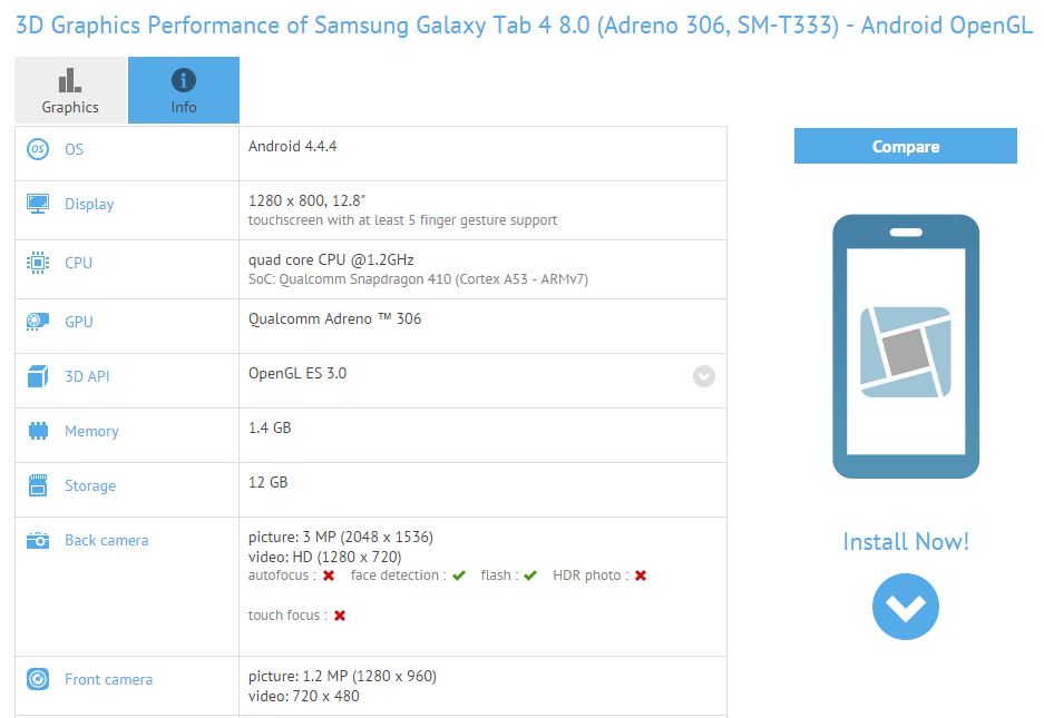 Upgraded 64-bit enabled Galaxy Tab 8.0 4 pops up in the test